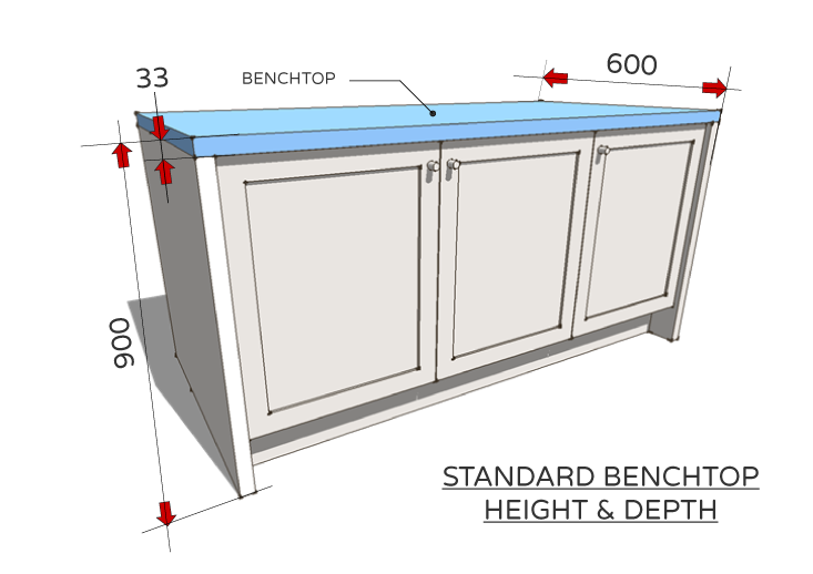 Standard benchtop height & depth