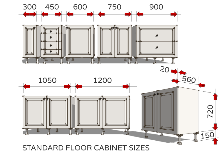 Standard Dimensions For Australian Kitchens (Illustrated ...