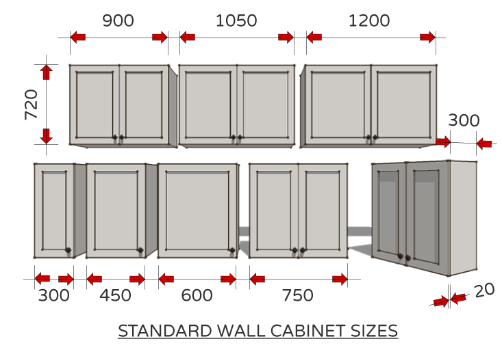 Ordinaire Standard Dimensions For Stock / DIY Wall Cabinets