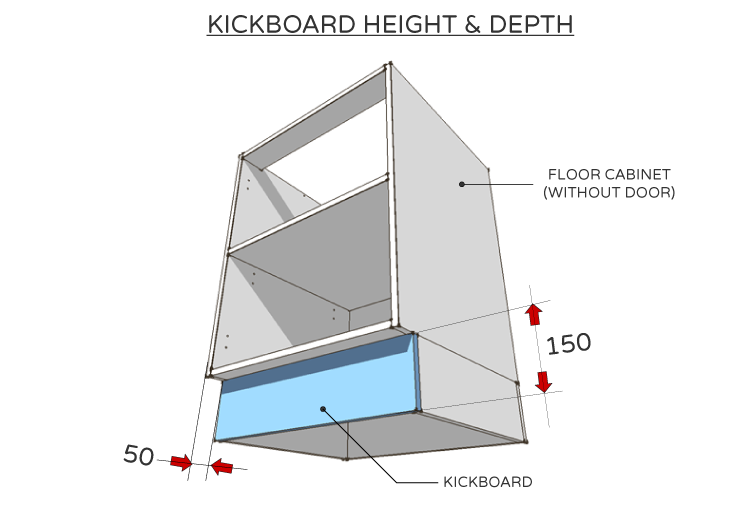 Standard kickboard height and depth