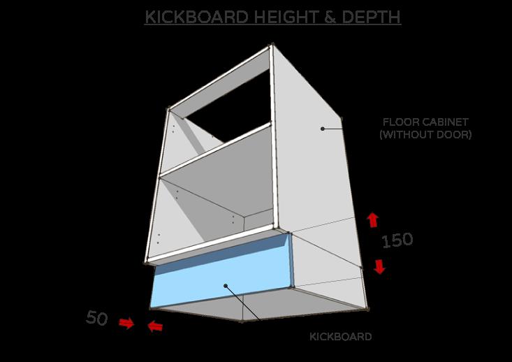 Standard Dimensions For Australian Kitchens Illustrated Renomart
