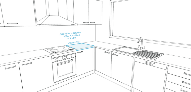 Kitchen design rule #16 - countertop space from the edge of the cooking surface to the inside corner of the counter top