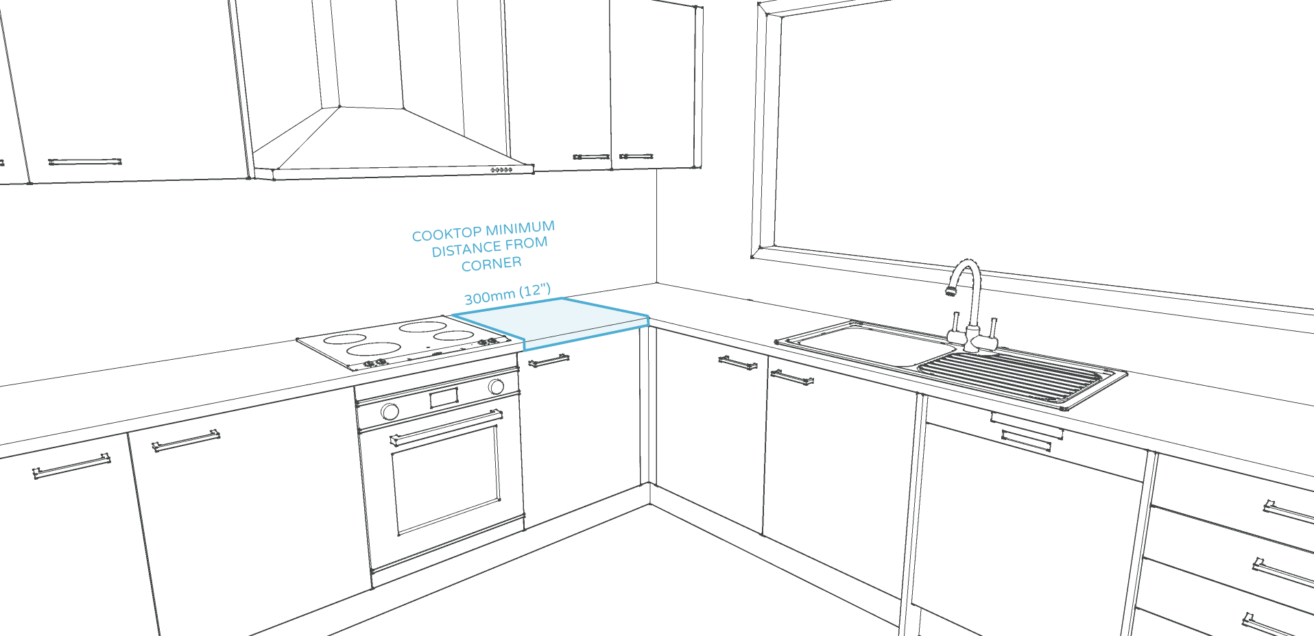 The 6 Essential Rules Of Kitchen Design (Illustrated)