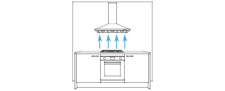 Kitchen design rule #17 - extraction of air is required at cooking surfaces