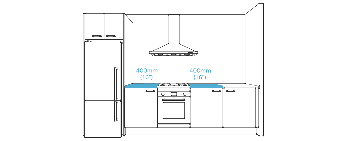 The 39 Essential Rules Of Kitchen Design Illustrated