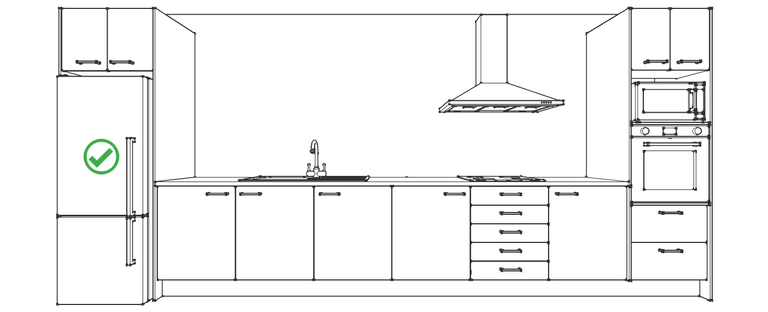 Kitchen design rule #5 figure 2 - you should not place a full height cabinet or appliance between any two of the major work centres