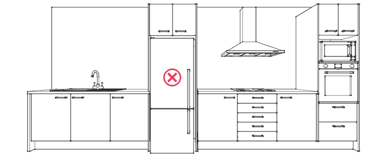 Kitchen design rule #5 figure 1 - you should not place a full height cabinet or appliance between any two of the major work centres